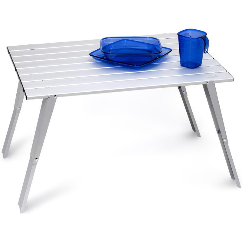 Table Macro