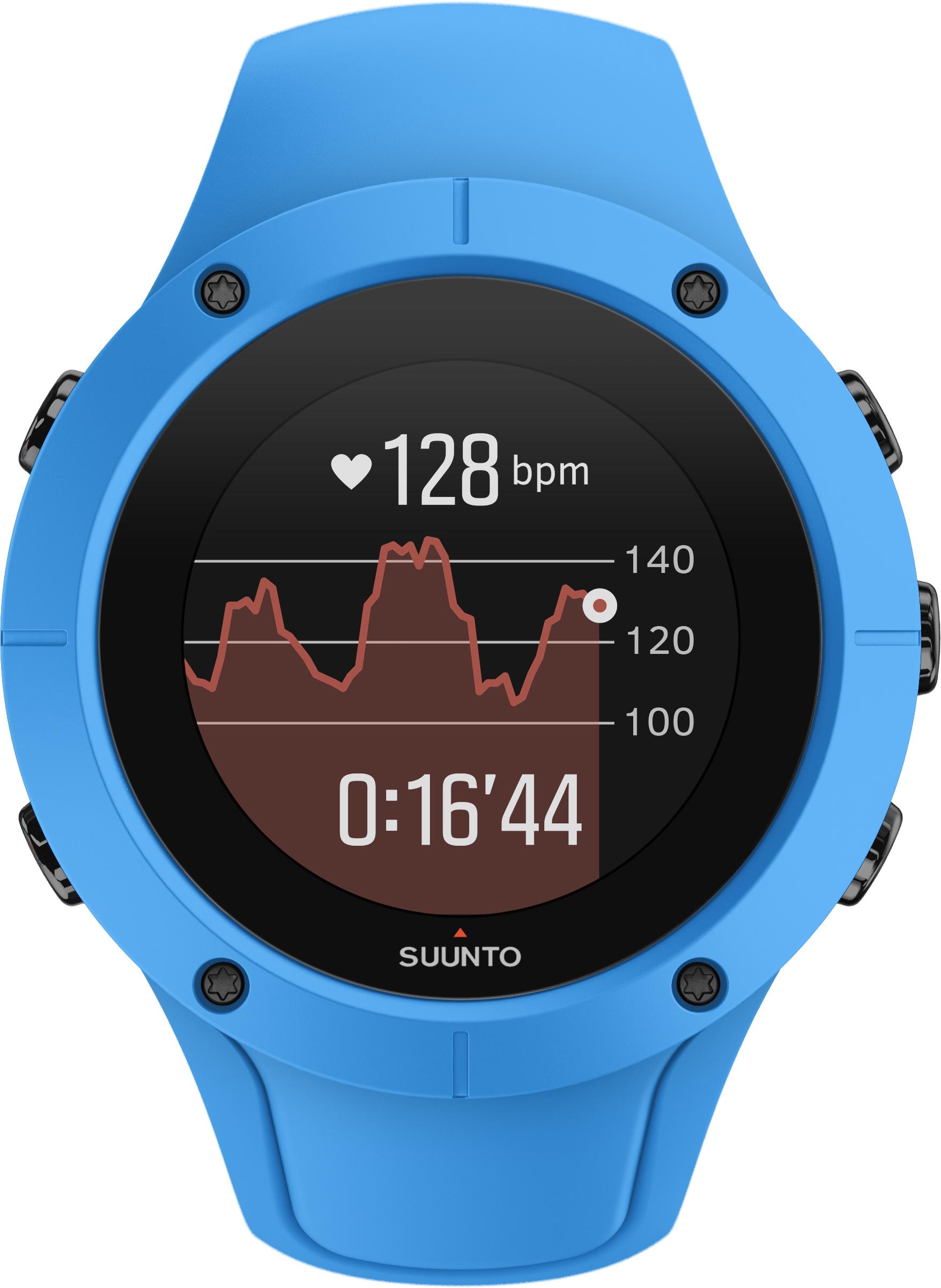 Suunto Spartan Trainer Wrist Hr Ambit3 Sport Black Gps Watch For Multisport
