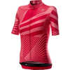 Maillot Sublime Raspberry